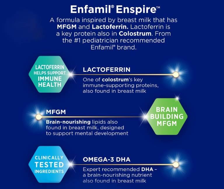 Sữa Enfamil Enspire nhập Mỹ mẫu mới